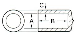 scaps diagramma